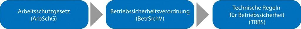 Hierarchie-1024×101